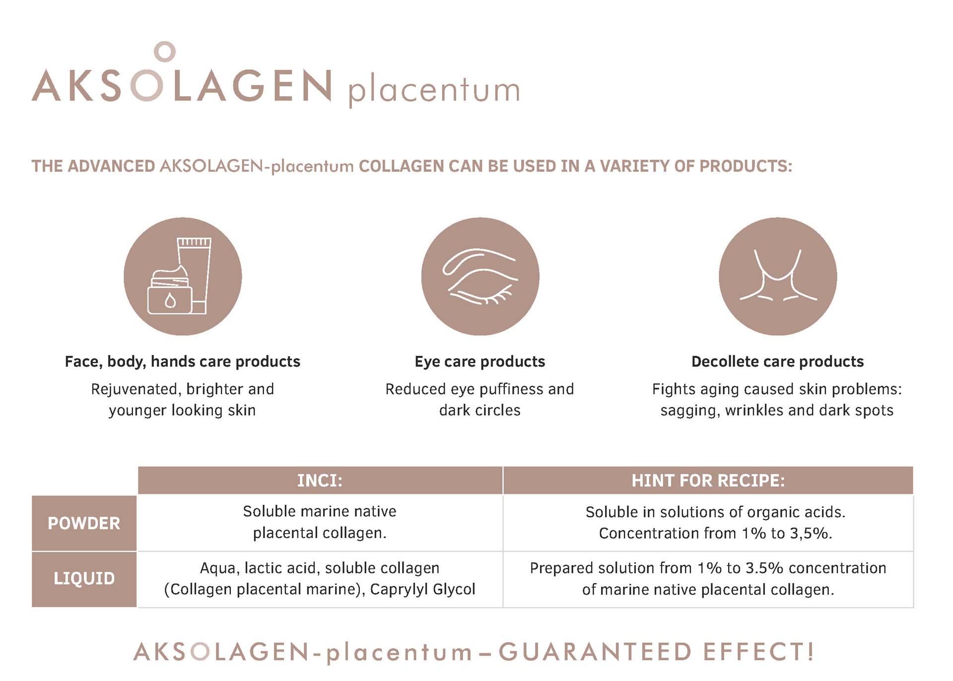 Aksolagen Pacentum Info