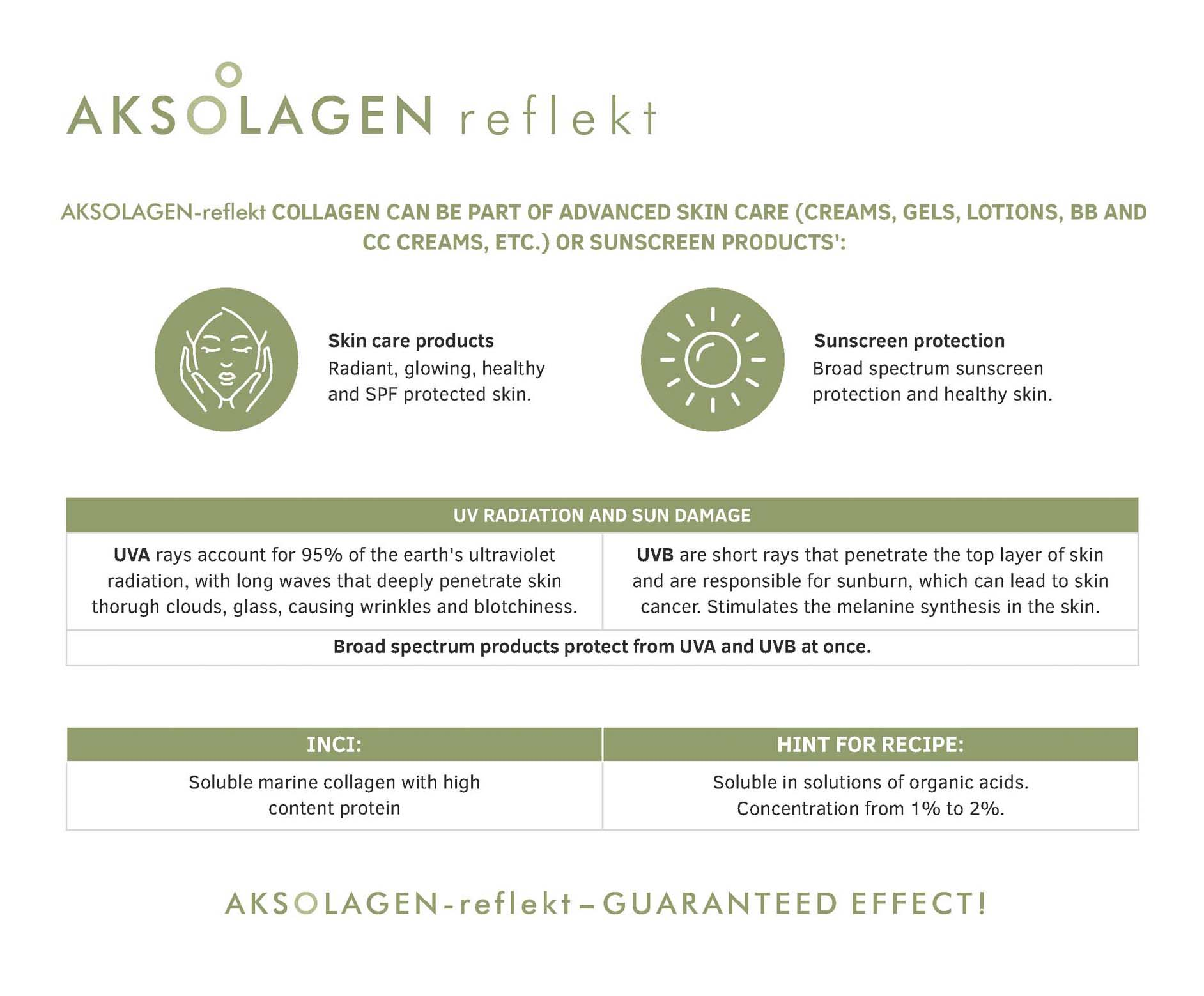 Aksolagen Reflekt Info